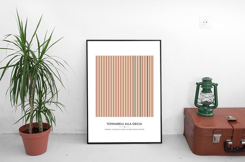 tonnarelli-alla-gricia-mockup-poster-ricette-illustrate copia