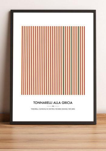 Tonnarelli alla Gricia Michele Mancaniello lepaste